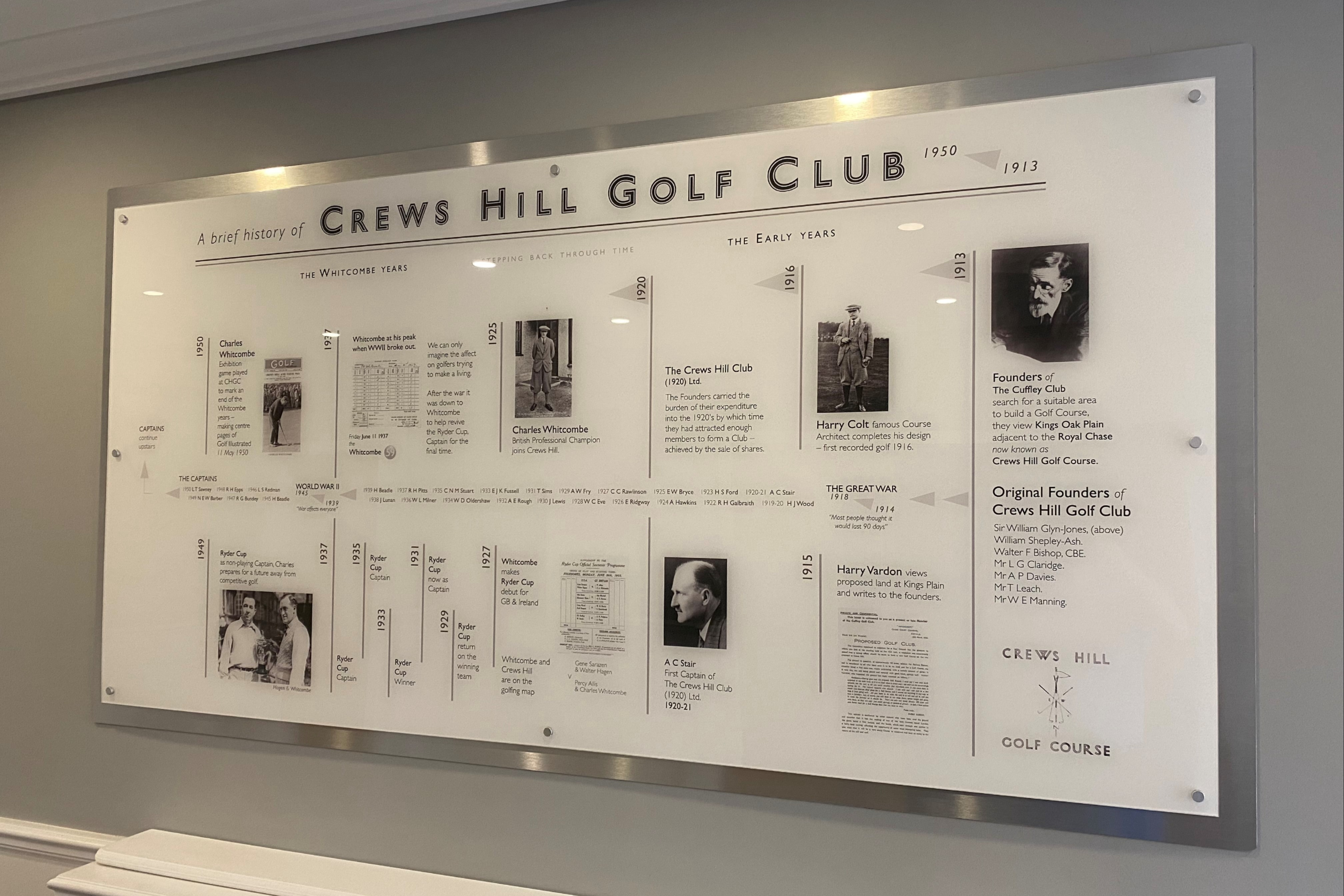 Club History Timeline