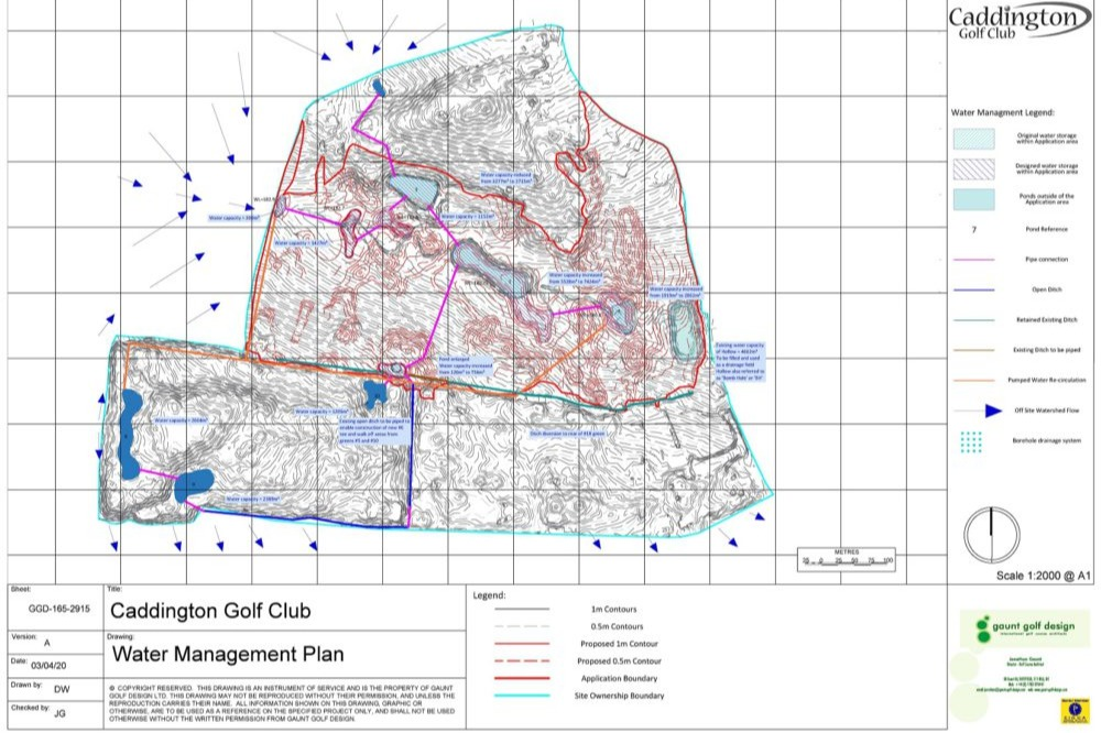Water Management Plan