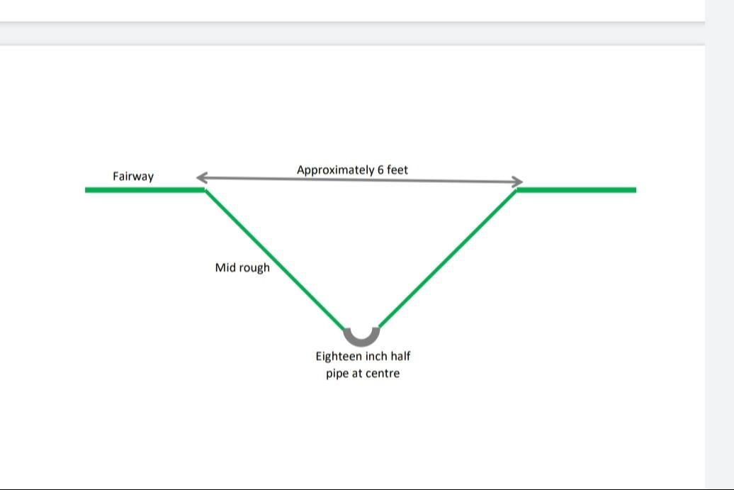 Cross Section of Open Drain
